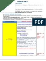 where_do_i_apply_20_05_2015.pdf
