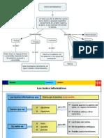Los Textos Informativos Mapa Conceptual
