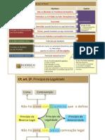_ Aplicação Da Lei Penal - Esquemas