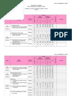 PLAN-J Mathematics Form5  2012.doc