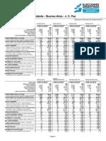 Resultado Escuelas Paso 2015