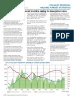 July 2015 Calgary Monthly Housing Statistics