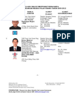 Mp Senator & Ketua Jabatan Di Pulau Pinang-terkini