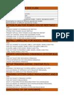 Action Plan for Dvr