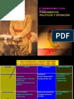 17.-EL FRANQUISMO. FUNDAMENTOS POLÍTICOS Y OPOSICIÓN