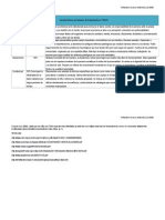 Características de TDAH
