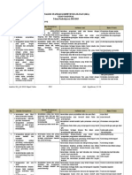 Analisis SKL UN 2011