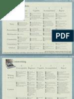 blogging-commenting-rubric