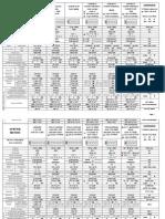 Opala.com - Esquemas e Tabelas - Regulagem Eletrica SUM GM