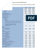 Balance of Payments Standard Components (BOPS Published) (1)