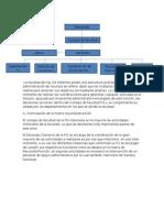 4. Formulacion de La Matriz Recursion Funcion (2)