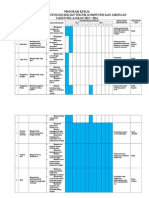 Program Kerja 2013-2014