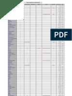 Div2009 PDF