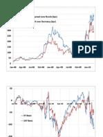 Greek Bonds Tell The Truth