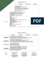pre-k yearly summary 2015-16