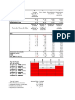 Projeções financeiras - KiCremoso