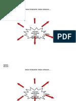 Peta Minda Tujuan Mengibarkan Bendera