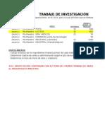 TRABAJO ENCARGADO-COSTOS II-lacteo-bel.xlsx
