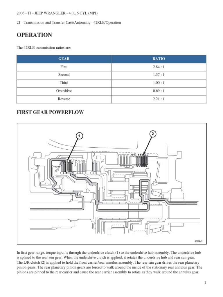 1509970974 42rle combined pdfs pdf transmission (mechanics) automatic Solenoid Schematic Symbol at n-0.co