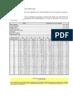 tablas para carbonatación artificial.doc