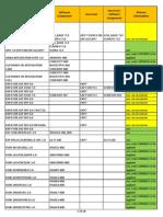 Addons for Ehp7 erp 4240057f3a8d