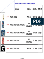 Lista precios de almacenes de Córdoba