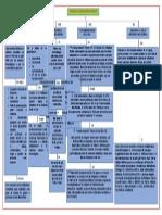 Trabajo Del PDF Historia de La EA
