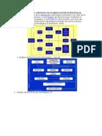 modelos de planeacion1