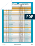 FP500 - 2014 Top Calgary-Based Companies by Employees List