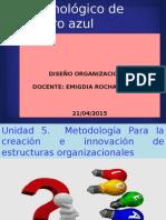 Diseño Organizacional Unidad 5