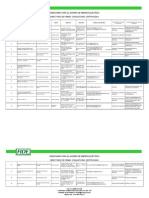 Lista de Consultores 2012