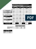 Tabla Salarial 2014-2015 mano de Obra construccion civil