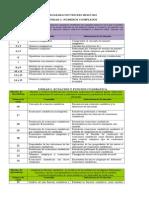 Programa Tecero Medio 2015