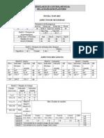 FORMULARIO DE CONTROL MENSUAL platform hacer.docx