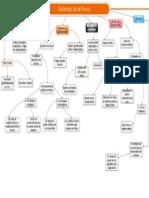 Gestion de Directorios y Archivos4