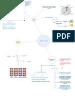 Gestion de Directorios y Archivos6