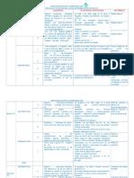 programacion guia proceso.docx