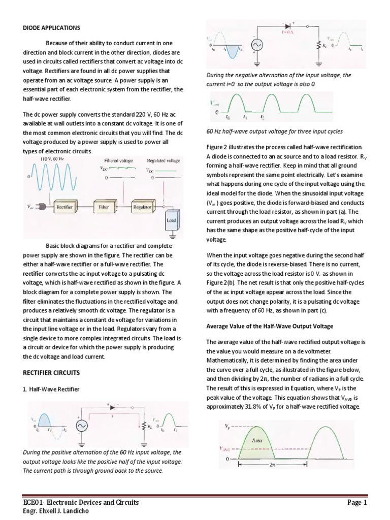 Lec6 Diode Applications Rev Power Supply Rectifier Do Diodes Work In A Circuit On Half Wave Schematic