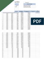 Sistema de Amortização Price