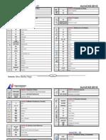 Alias de Comandos - AutoCAD 2010 (Español) - SAS