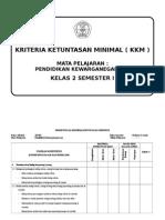 KKM-TEMATIK-2