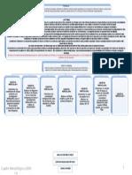 cuadro-metodologico-lem3.pptx