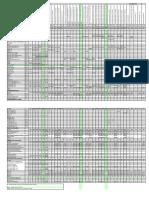 Matriz compatividad uniface 8.4