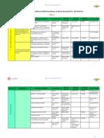 Plano Anual de Actividades _09-10