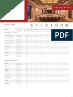 Meeting Rooms Capacity Chart Grand Hyatt Bali