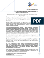 Muertos Por Ahogamiento hasta el 31 de Agosto 2015 (España)