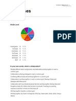 PLC Survey _ 14-15 - Google Forms