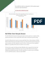IELTS Model Bar Chart Band Score 9