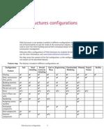 Tekla Structures Configurations 211 Enu