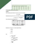 Contoh Pengerjaan Penyajian Data